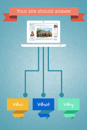 5 web design tips for a more effective real estate website