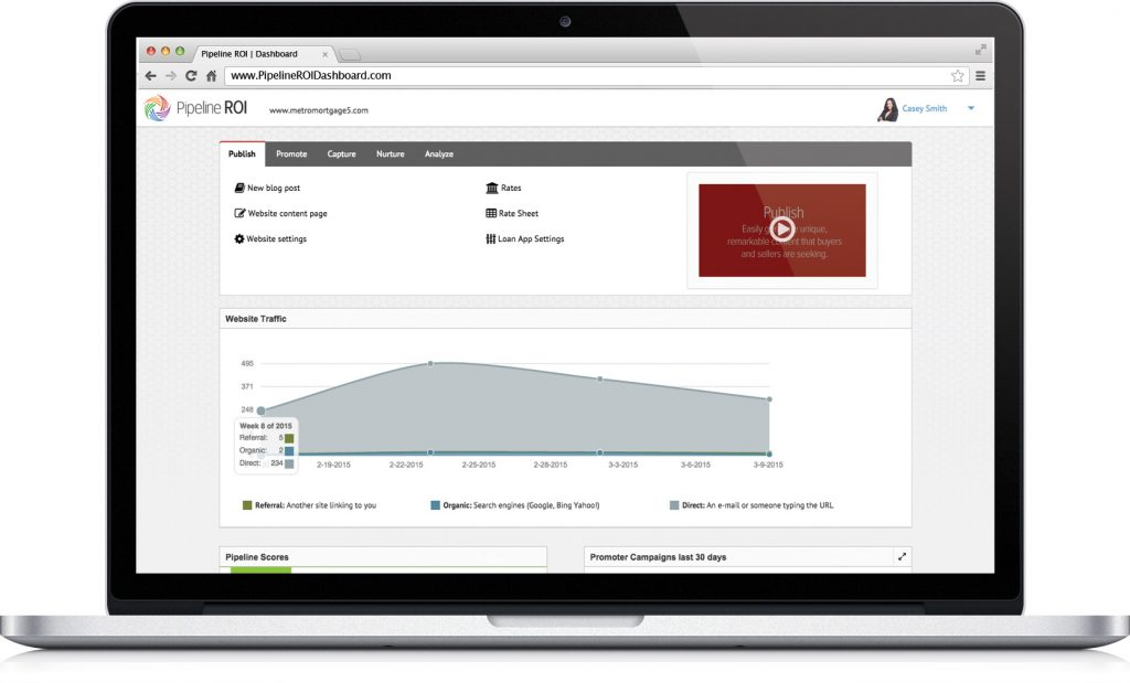 Introducing the all-new inbound marketing dashboard for mortgage professionals